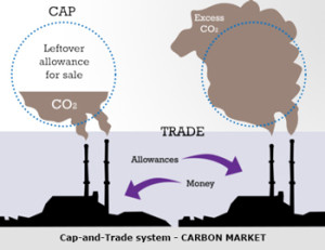 cap-and-trade-2